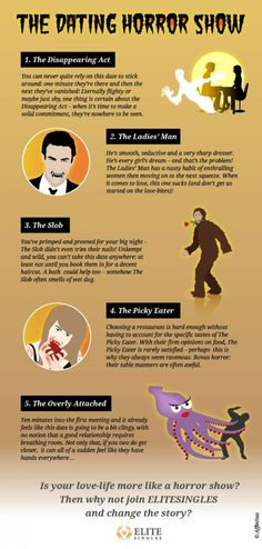 Tips to Tell If You Are Dating a Monster