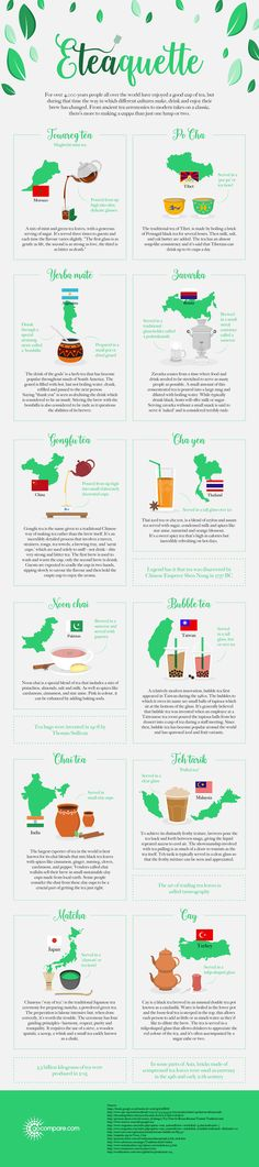 How tea is served around the world #infographic #Tea #Food
