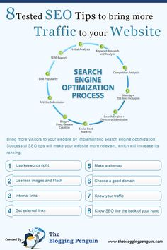 8 Tested SEO Tips to bring more Traffic to your Website  http://www.thebloggingpenguin.com/
