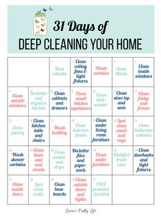 31 Days of Deep Cleaning Your Home. Get your home in tip-top shape in just 31 days. Deep cleaning lists, deep cleaning tips and tricks, ideas, and how-tos.
