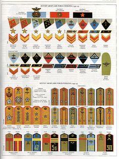 US military insignia wwii uniform. Army Ranks, Military Ranks, Military Insignia, Military History, Military Uniforms, Uniform Insignia, Soviet Army, Red Army, Navy Ships