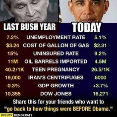 bush v. obama