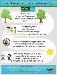 Τα οφέλη της κατασκήνωσης για το παιδί - Δωραν κατασκηνωση ΟΑΕΔ - #summer #camp #benefits #kataskinosi #oaed