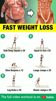 Weight Loss Workout, Belly Fat Workout, Fast Weight Loss, Gym Workout Tips, Workout Videos, At Home Workouts, Belly Fat Loss, Lose Body Fat, Weight Loss Supplements