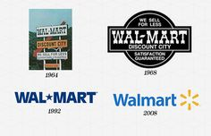 #Walmart, Year Company Founded: 1962