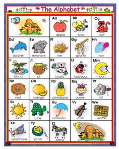 Free Spanish Beginning Sounds Alphabet Chart