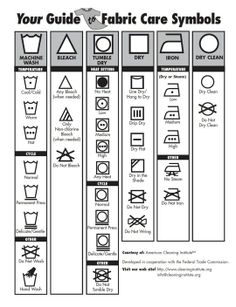 Especially useful for yarns that just include these symbols and don't say exactly how to care for items.