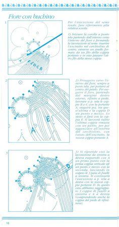Scuola di pizzo di Cantù 96 (bolillos) - Blancaflor1 - Álbumes web de Picasa
