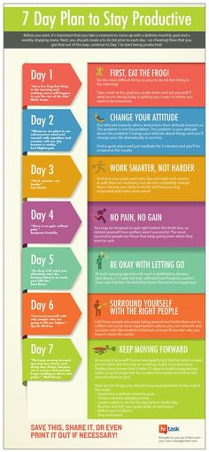 7 Day Plan to Stay Productive -         Repinned by Chesapeake College Adult Ed. We offer free classes on the Eastern Shore of MD to help you earn your GED - H.S. Diploma or Learn English (ESL) .   For GED classes contact Danielle Thomas 410-829-6043 dthomas@chesapeke.edu  For ESL classes contact Karen Luceti - 410-443-1163  Kluceti@chesapeake.edu .  www.chesapeake.edu