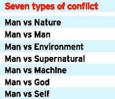 What Type of Conflict Worksheet | Englishlinx.com Board ...