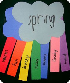 Spring Craft with adjectives; could be modified for many spring activities or even used as a creative graphic organizer for sequencing, story elements, etc.