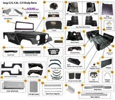 89 Jeep YJ Wiring Diagram |  JEEPWRANGLERYJElectricalServiceManualDiagramsSchematics