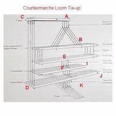 Countermarche Loom Tie-Up instrukcji - Fiber Arts