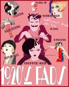 1920s fashion fads - infographic