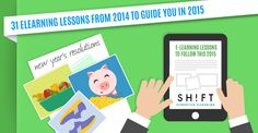 As eLearning professionals, we learned many important lessons in 2014. Let's take stock of these: