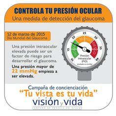 MultiOpticas IGUAL y BETS: Google+ Controla tu #presiónocular #glaucoma