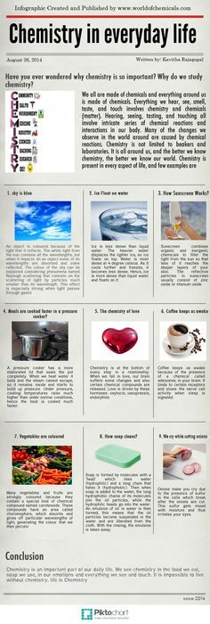 articles about chemistry in everyday life