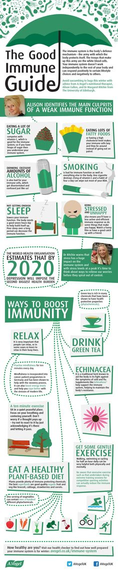 The Good Immune Guide Infographic   -Exercise could have both a negative and positive effect on immune function, in combination with genetics as well as external factors such as poor nutrition, stress and lack of sleep.