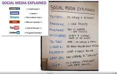 Some-palvelut kiteytettynä  Source: http://www.slideshare.net/pekkapee/sosiaalinen-media-vihollinen-vai-kaveri