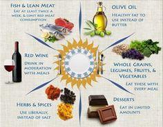 Mediterranean Diet Protects Against Type 2 Diabetes #mediterranean diet, #type 2 diabetes, #diabetes