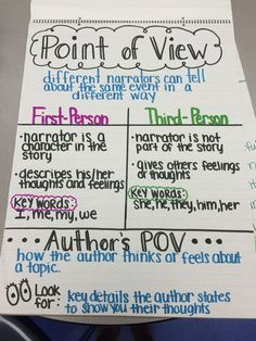 Image result for point of view anchor chart 3rd grade