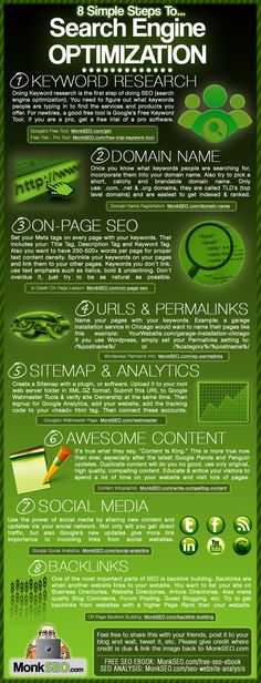 SEO Search Engine Optimization Infographic