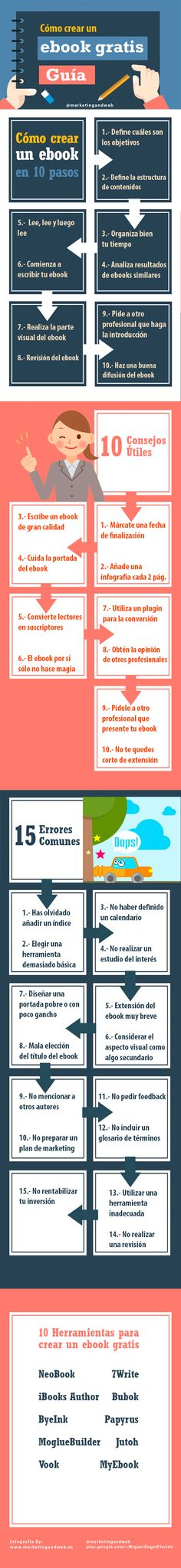 Cómo crear un eBook gratis #infografia #infographic #marketing