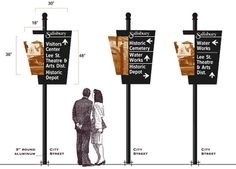 Point the way: City approves destination signs - Salisbury Post Environmental Graphic Design, Environmental Graphics, Directory Signs, Pylon Sign, Park Signage, Wayfinding Signs, Sign System, Signage Design, Layout Design
