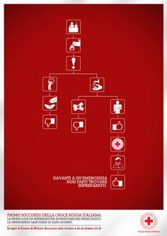 Il calendario dei corsi di primo soccorso della Croce Rossa Italiana.