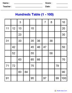 Hundreds Table Worksheet