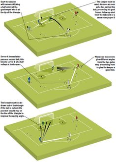 Coaching youth soccer drills soccer football drills football training drills diagrams,soccer kicking drills 7 a side football coaching drills. Football Coaching Drills, Soccer Training Drills, Soccer Drills, Soccer Games, Soccer Tips, Youth Soccer, Football Soccer, Soccer Goalie, Ronaldo