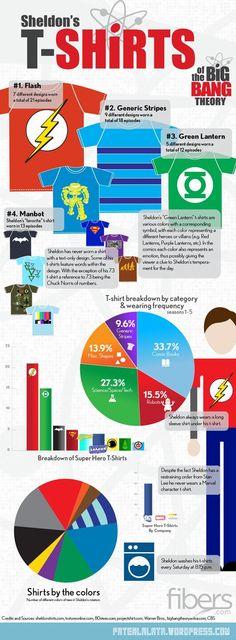 Sheldon Shirt Facts
