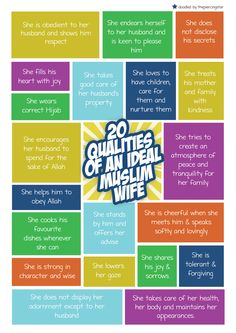 20 qualities of an Ideal Muslim Wife......  source: thepiercingstar.tumblr.com