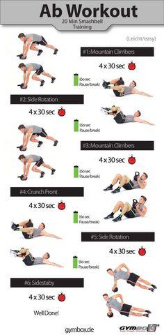 Bodyblade wall chart