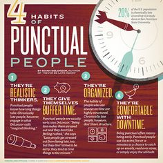 4 Habits of Punctual People  By Stephanie Vozza via fastcompany. She is the author of The Five-Minute Mom's Club: 105 Tips to Make a M...