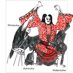 Japanese Puppets Bunraku | ... japanese puppet theater founded in osaka in 1684 bunraku puppets range