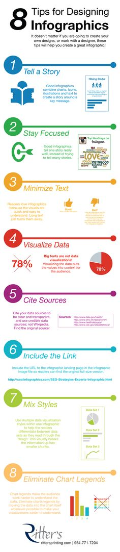 Tips for Designing Infographics Citing Sources, Direct Mail, Mix Style, Stay Focused, Infographics, Chart, Tips, Design, Direct Mailer