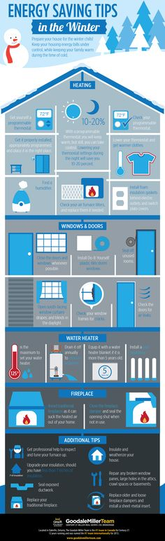 With February almost upon us and winter in full swing, now's a good time to make sure that your home is as energy efficient as possible. Here we're going to give you some tips on stopping that drafty door from creating a deep freeze in your wallet! See our full infographic below. #infographic
