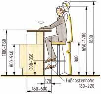 Beim Entwurf eines Möbels sind auch die physischen Gegebenheiten der Benutzer zu berücksichtigen. Im engeren Sinne ist es die Anpassung der Möbel an die Maße des Menschen.