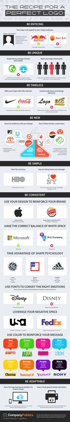 The Perfect Logo Design Recipe Infographic