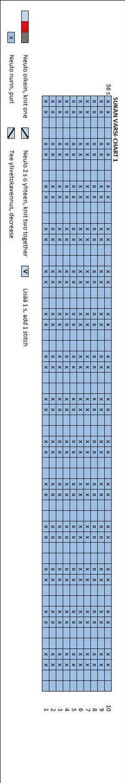 leppissukat ohje - the pattern of a ladybug socks - Kikiliakii neuloo - Vuodatus.net - Periodic Table, Diagram, Socks, Chart, Knitting, Periodic Table Chart, Tricot, Periotic Table, Breien