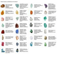 significado de las gemas o piedras semipreciosas
