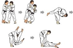 Judo - Quick Guide - Judo is a modern form of martial art which needs great balance upon one's body and mind. The word Judo means gentle way. The sport was originated in Japan Jiu Jitsu, Krav Maga Self Defense, Self Defense Moves, Martial Arts Techniques, Self Defense Techniques, Aikido, Taekwondo, Judo Throws, Bodybuilding Workouts