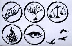 Divergent tattoo❤️