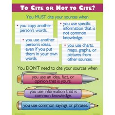 information literacy posters - Google Search