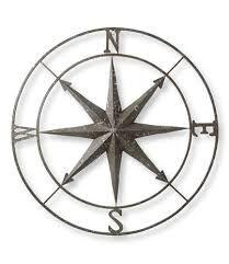 Resultado de imaxes para compass rose
