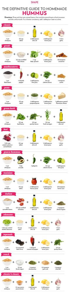The Easiest Homemade Hummus Guide. Can sub white beans for the chickpeas for a creamier hummus.