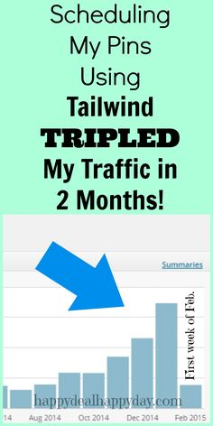 How Tailwind Pinterest Scheduling Tool Helped Me TRIPLE My Traffic in 2 Months!