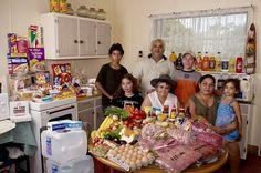 La compra de menjar a diferents països