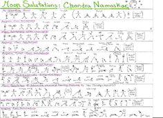 The Complete Yoga Plus Blog: Moon Salutations: Chandra Namaskar